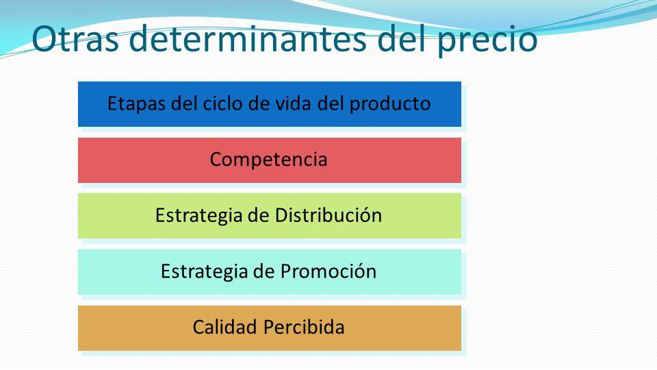 Otras determinantes del precio Calidad Percibida Estrategia de Promoción Estrategia de Distribución Competencia Etapas del ciclo de vida del producto