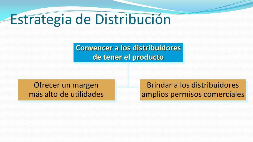 Estrategia de Distribución Ofrecer un margen más alto de utilidades Ofrecer un margen más alto de utilidades Convencer a los distribuidores de tener e