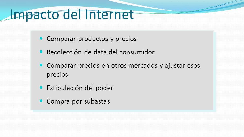 Impacto del Internet Comparar productos y precios Recolección de data del consumidor Comparar precios en otros mercados y ajustar esos precios Estipul