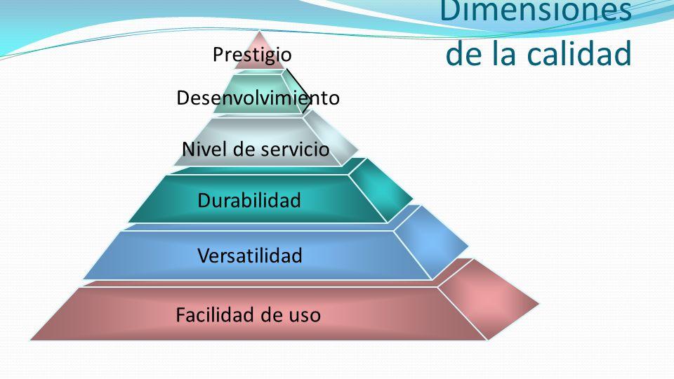 Dimensiones de la calidad Versatilidad Durabilidad Nivel de servicio Facilidad de uso Desenvolvimiento Prestigio