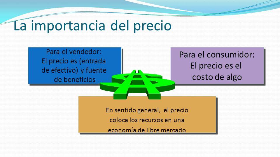 Importancia del precio para los mercadólogos Ingreso Utilidad El precio cobrado a los clientes, multiplicado por el número de unidades vendidas.