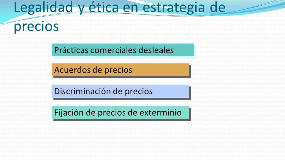 Legalidad y ética en estrategia de precios Prácticas comerciales desleales Acuerdos de precios Discriminación de precios Fijación de precios de exterm