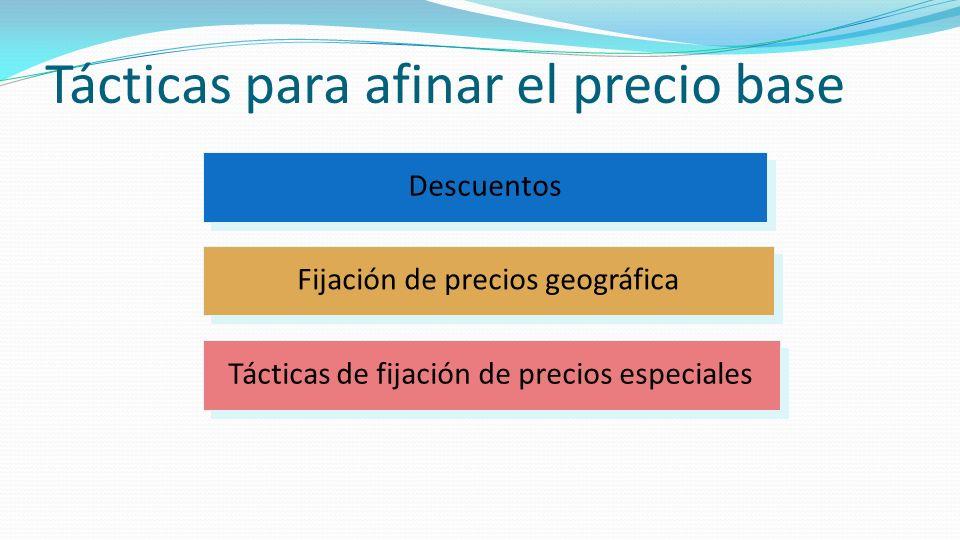 Tácticas para afinar el precio base Tácticas de fijación de precios especiales Descuentos Fijación de precios geográfica
