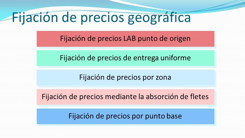 Fijación de precios geográfica Fijación de precios por punto base Fijación de precios mediante la absorción de fletes Fijación de precios por zona Fij