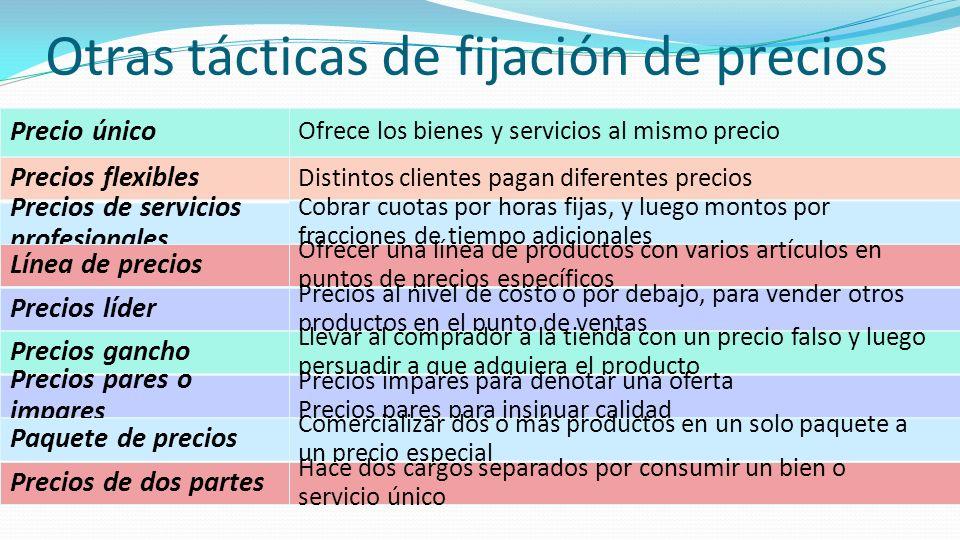 Otras tácticas de fijación de precios Precio único Precios flexibles Precios de servicios profesionales Línea de precios Precios líder Precios gancho