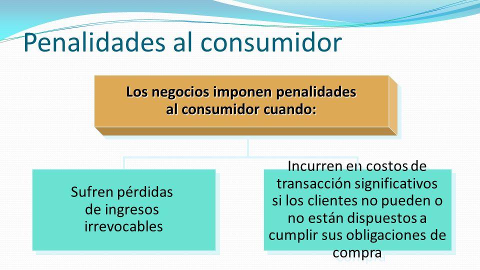 Penalidades al consumidor Sufren pérdidas de ingresos irrevocables Sufren pérdidas de ingresos irrevocables Incurren en costos de transacción signific