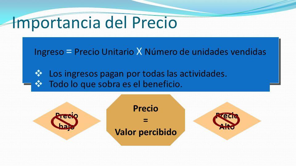 Importancia del Precio Ingreso = Precio Unitario X Número de unidades vendidas Los ingresos pagan por todas las actividades. Todo lo que sobra es el b