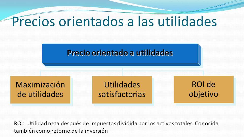 Precios orientados a las utilidades Precio orientado a utilidades Maximización de utilidades Maximización de utilidades Utilidades satisfactorias Util