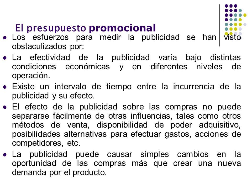 El presupuesto promocional Los esfuerzos para medir la publicidad se han visto obstaculizados por: La efectividad de la publicidad varía bajo distinta