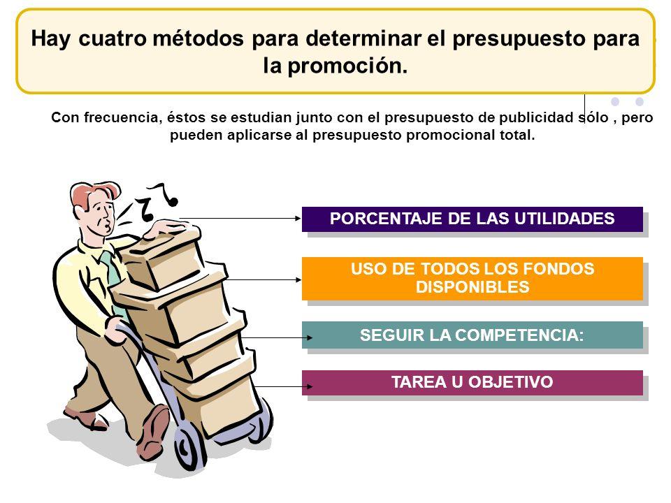 Hay cuatro métodos para determinar el presupuesto para la promoción. PORCENTAJE DE LAS UTILIDADES USO DE TODOS LOS FONDOS DISPONIBLES SEGUIR LA COMPET