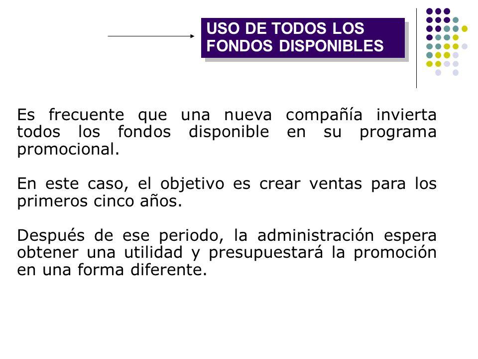 USO DE TODOS LOS FONDOS DISPONIBLES Es frecuente que una nueva compañía invierta todos los fondos disponible en su programa promocional. En este caso,