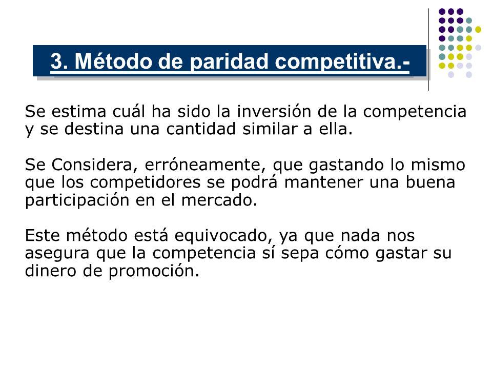 3. Método de paridad competitiva.- Se estima cuál ha sido la inversión de la competencia y se destina una cantidad similar a ella. Se Considera, errón