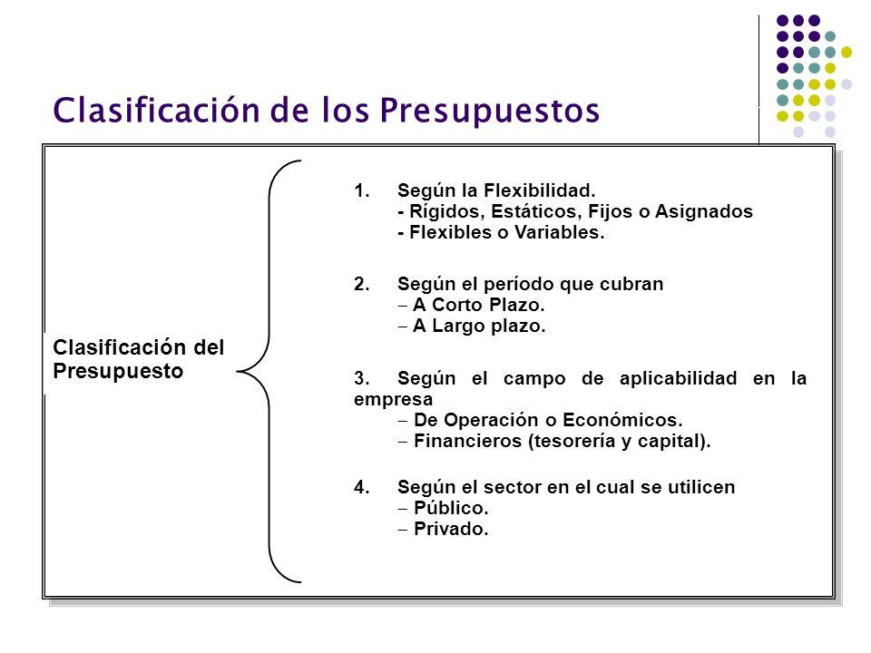 Clasificación del Presupuesto 1.Según la Flexibilidad. - Rígidos, Estáticos, Fijos o Asignados - Flexibles o Variables. 2.Según el período que cubran