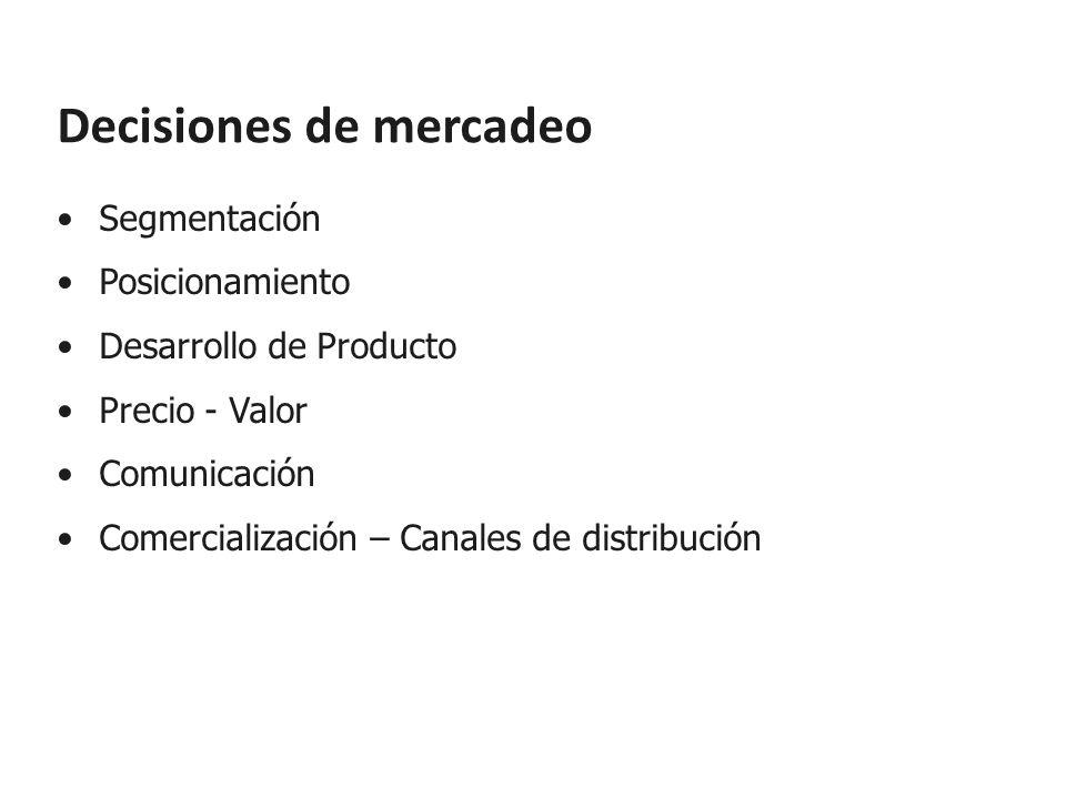 Segmentación Posicionamiento Desarrollo de Producto Precio - Valor Comunicación Comercialización – Canales de distribución Decisiones de mercadeo