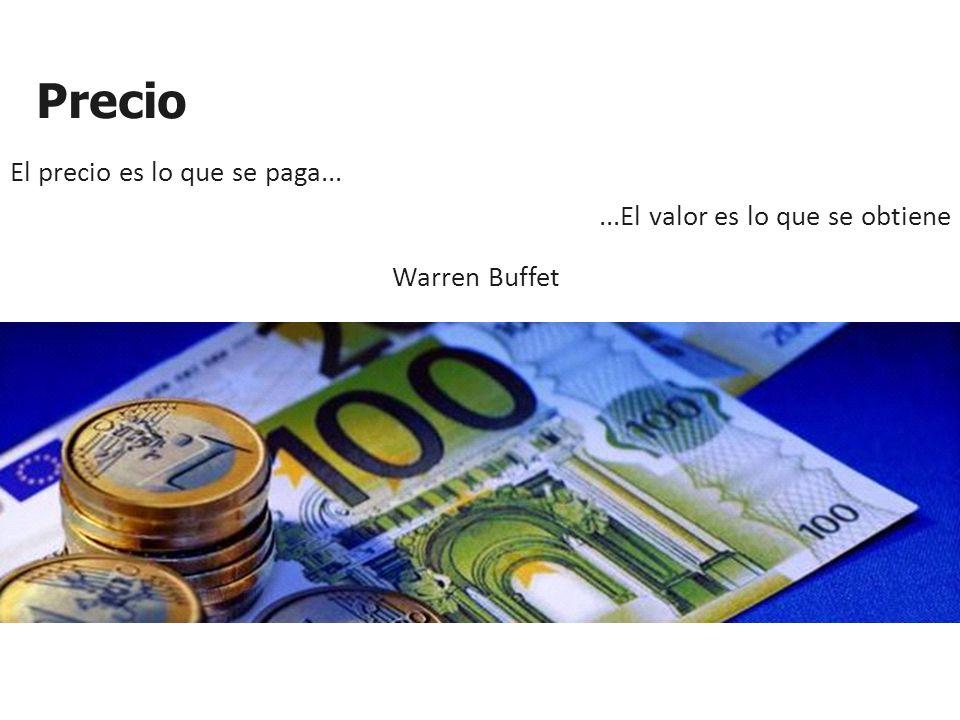 Precio El precio es lo que se paga......El valor es lo que se obtiene Warren Buffet