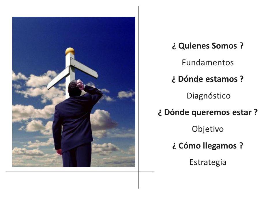 Visión Misión Valores Objetivos Estructura Quienes somos?