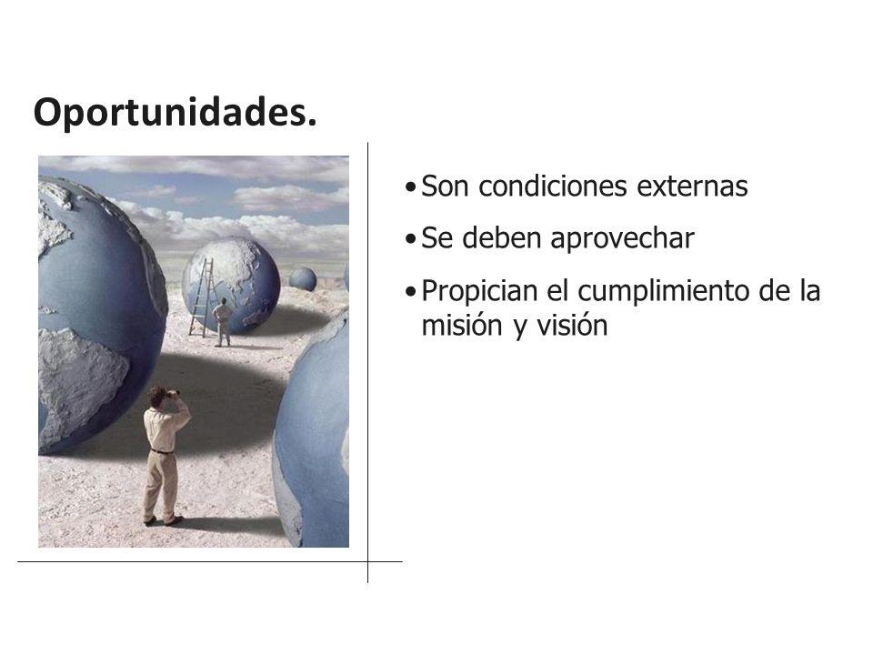 Posicionamiento Imagen de los servicios turísticos en la mente de las personas que conforman el mercado objetivo