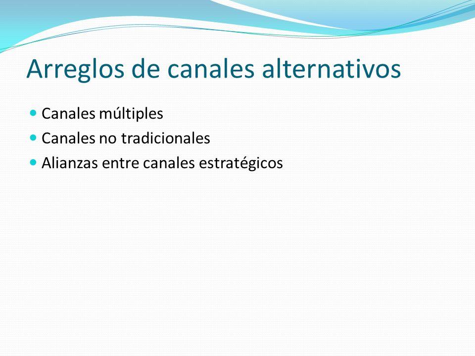 Arreglos de canales alternativos Canales múltiples Canales no tradicionales Alianzas entre canales estratégicos