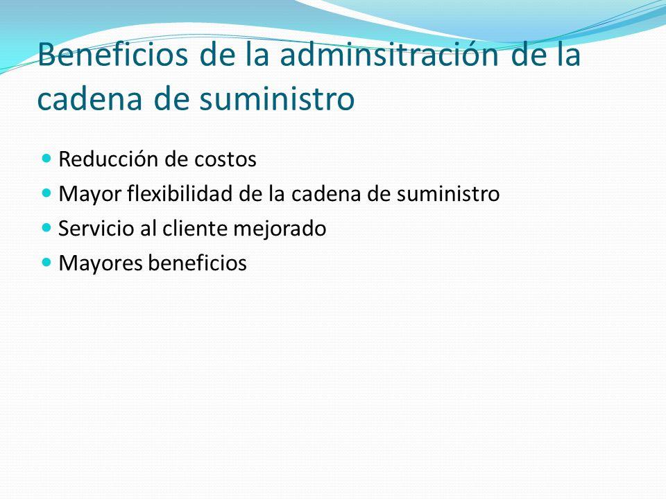 Beneficios de la adminsitración de la cadena de suministro Reducción de costos Mayor flexibilidad de la cadena de suministro Servicio al cliente mejor