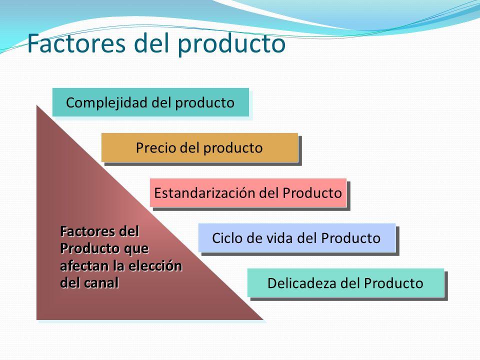 Factores del producto Factores del Producto que afectan la elección del canal Factores del Producto que afectan la elección del canal Complejidad del