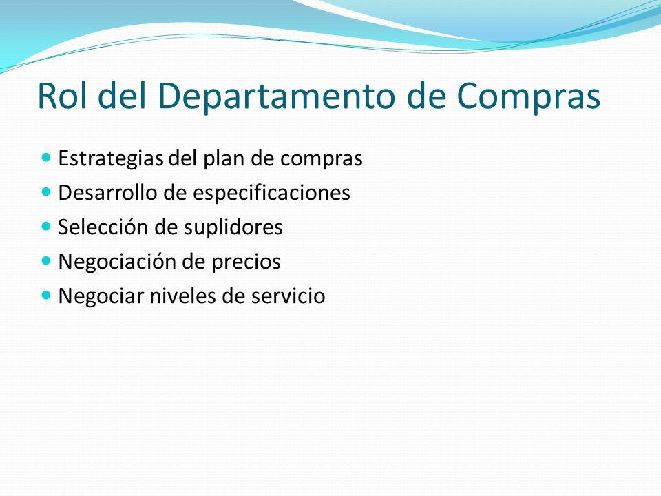 Rol del Departamento de Compras Estrategias del plan de compras Desarrollo de especificaciones Selección de suplidores Negociación de precios Negociar