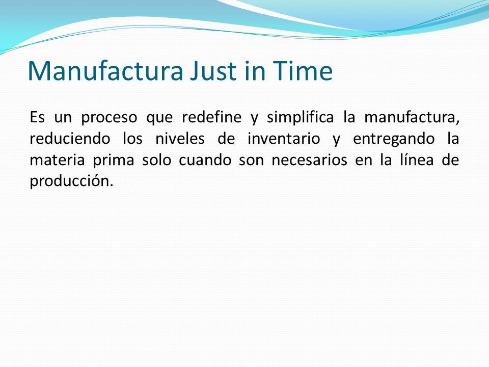 Manufactura Just in Time Es un proceso que redefine y simplifica la manufactura, reduciendo los niveles de inventario y entregando la materia prima so