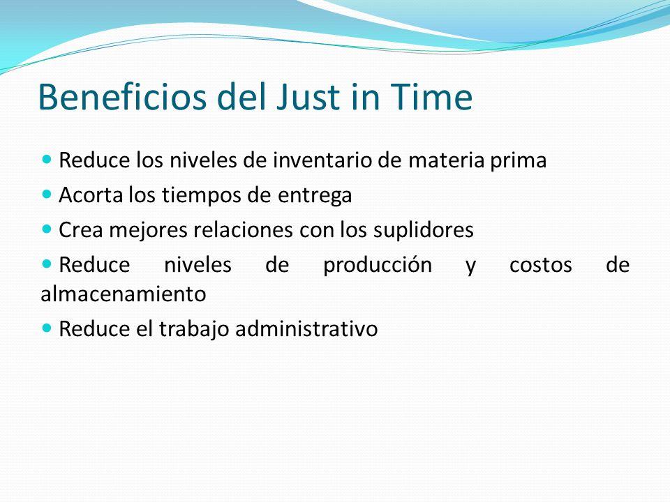 Beneficios del Just in Time Reduce los niveles de inventario de materia prima Acorta los tiempos de entrega Crea mejores relaciones con los suplidores