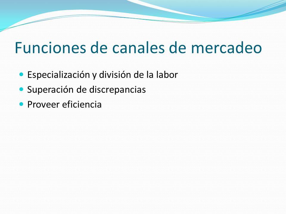 Funciones de canales de mercadeo Especialización y división de la labor Superación de discrepancias Proveer eficiencia