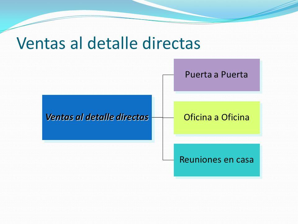 Ventas al detalle directas Puerta a Puerta Oficina a Oficina Reuniones en casa Ventas al detalle directas