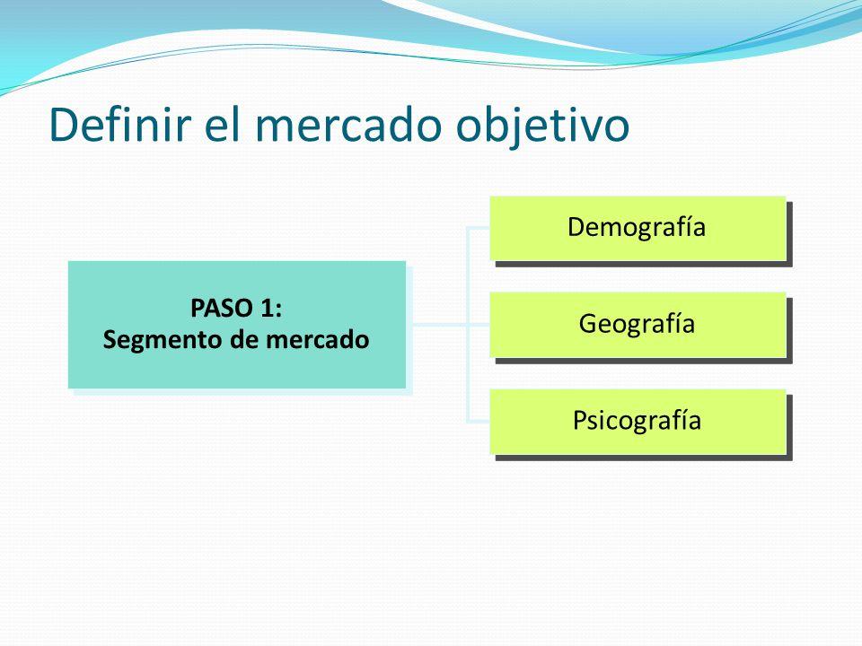 Definir el mercado objetivo PASO 1: Segmento de mercado PASO 1: Segmento de mercado Demografía Geografía Psicografía