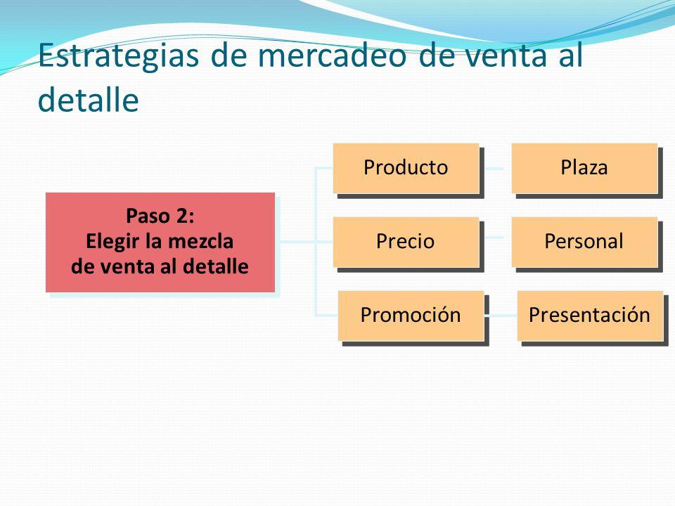Estrategias de mercadeo de venta al detalle Paso 2: Elegir la mezcla de venta al detalle Paso 2: Elegir la mezcla de venta al detalle Producto Precio