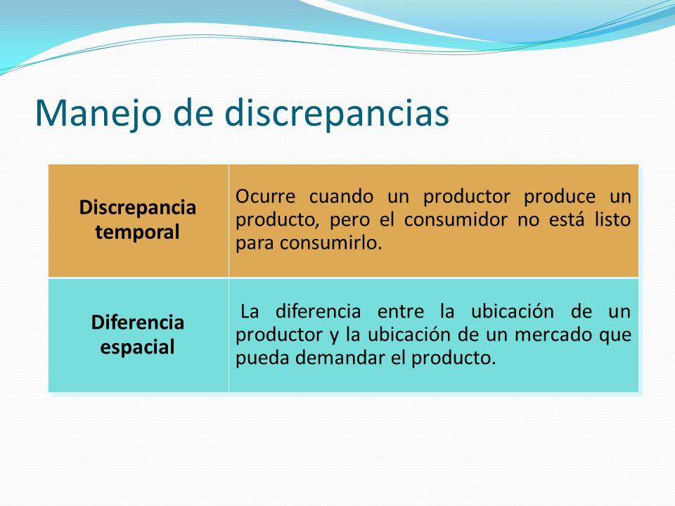 Manejo de discrepancias Discrepancia temporal Discrepancia temporal Diferencia espacial Diferencia espacial Ocurre cuando un productor produce un prod