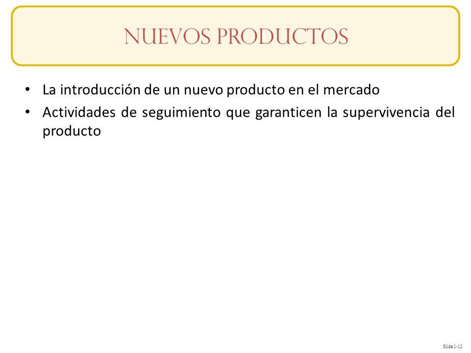 Slide 1-12 Conceptos La introducción de un nuevo producto en el mercado Actividades de seguimiento que garanticen la supervivencia del producto Nuevos productos