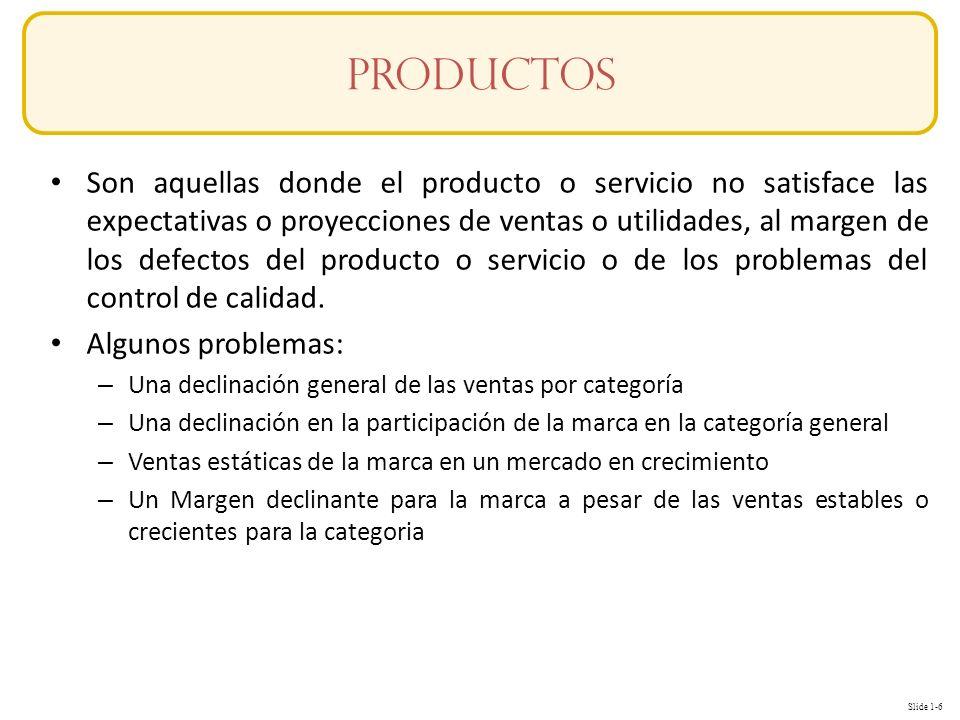 Slide 1-6 Conceptos Son aquellas donde el producto o servicio no satisface las expectativas o proyecciones de ventas o utilidades, al margen de los defectos del producto o servicio o de los problemas del control de calidad.
