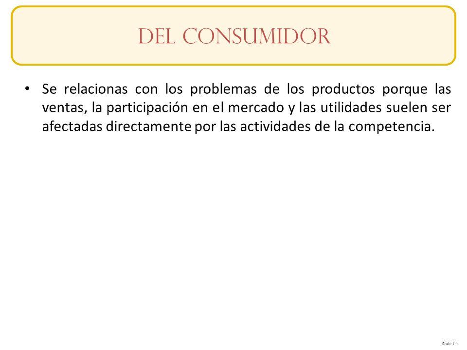 Slide 1-8 Conceptos Algunos problemas: – Cambios de precios en productos de la competencia.
