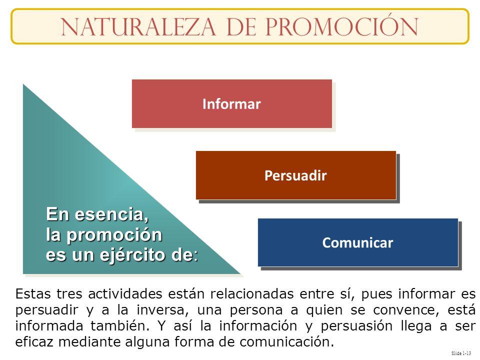 Slide 1-13 En esencia, la promoción es un ejército de: En esencia, la promoción es un ejército de: Informar Persuadir Comunicar naturaleza DE Promoció