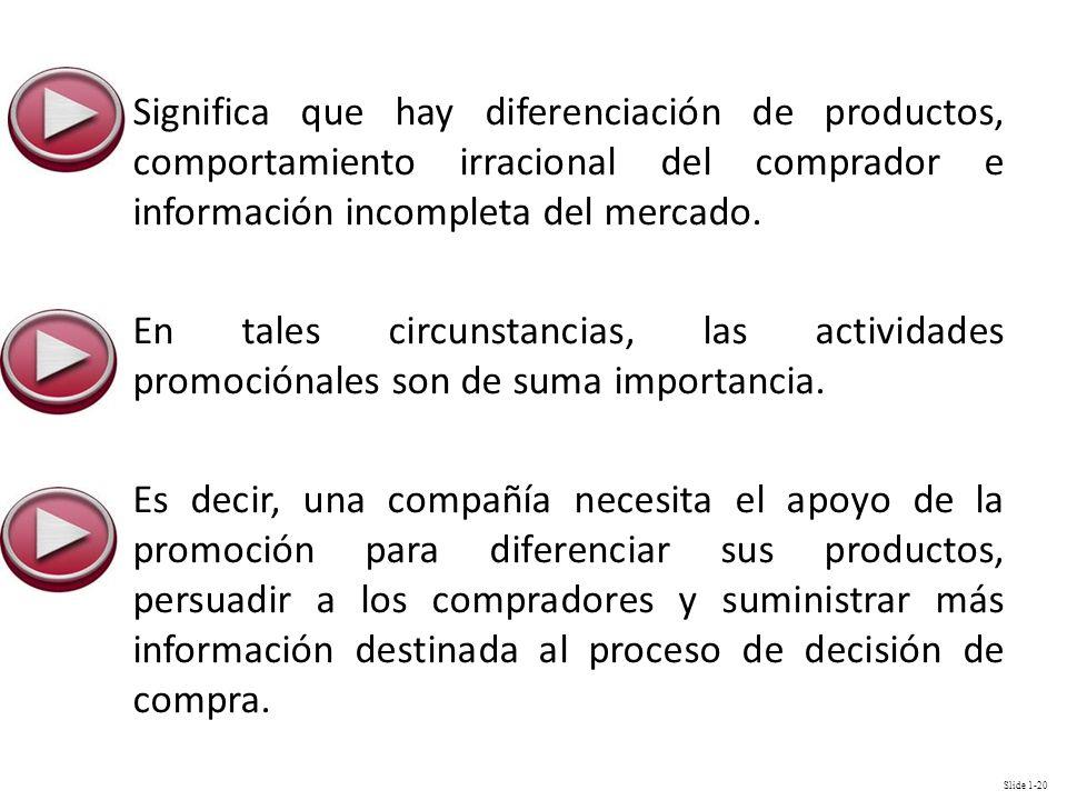 Slide 1-20 Significa que hay diferenciación de productos, comportamiento irracional del comprador e información incompleta del mercado. En tales circu