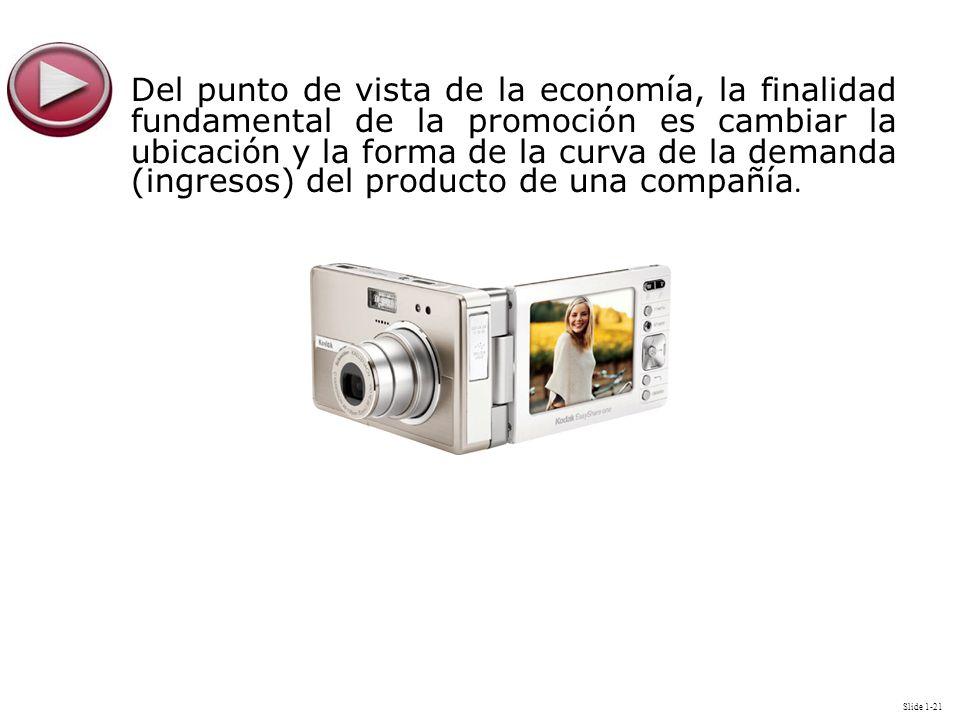 Slide 1-21 Del punto de vista de la economía, la finalidad fundamental de la promoción es cambiar la ubicación y la forma de la curva de la demanda (i