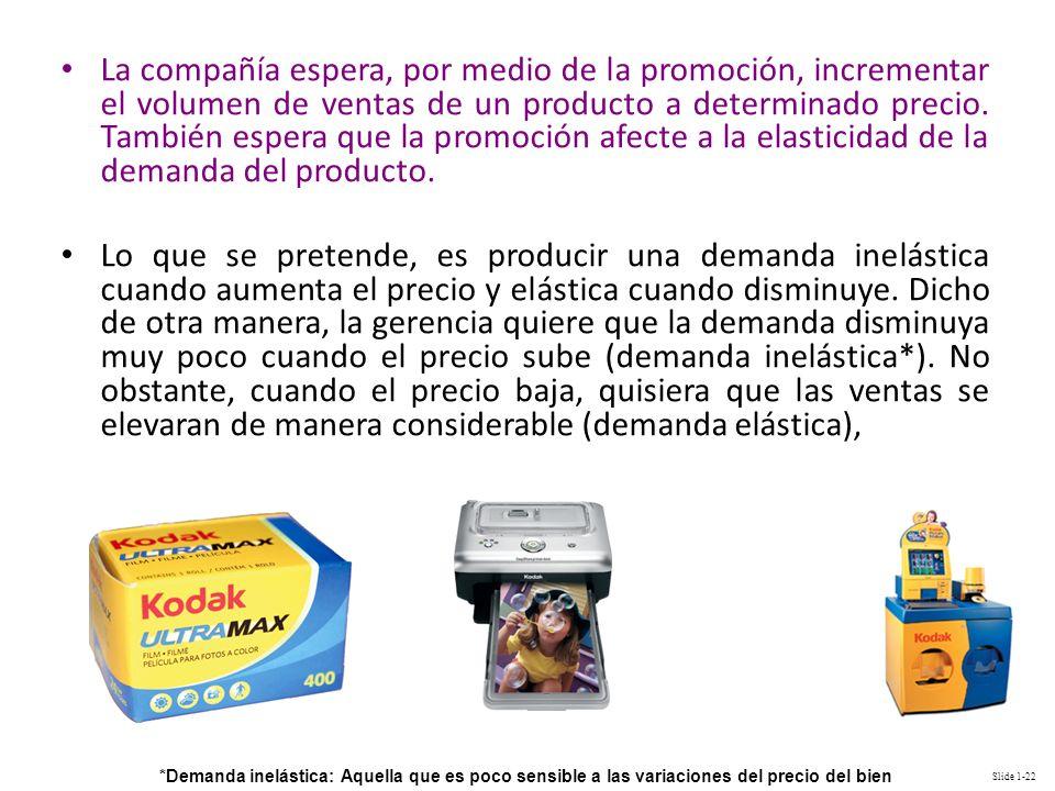 Slide 1-22 La compañía espera, por medio de la promoción, incrementar el volumen de ventas de un producto a determinado precio. También espera que la