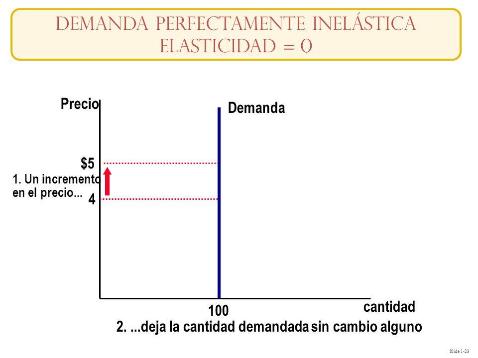 Slide 1-23 cantidad Precio 4 $5 Demanda 100 2....deja la cantidad demandada sin cambio alguno 1. Un incremento en el precio... Demanda Perfectamente I