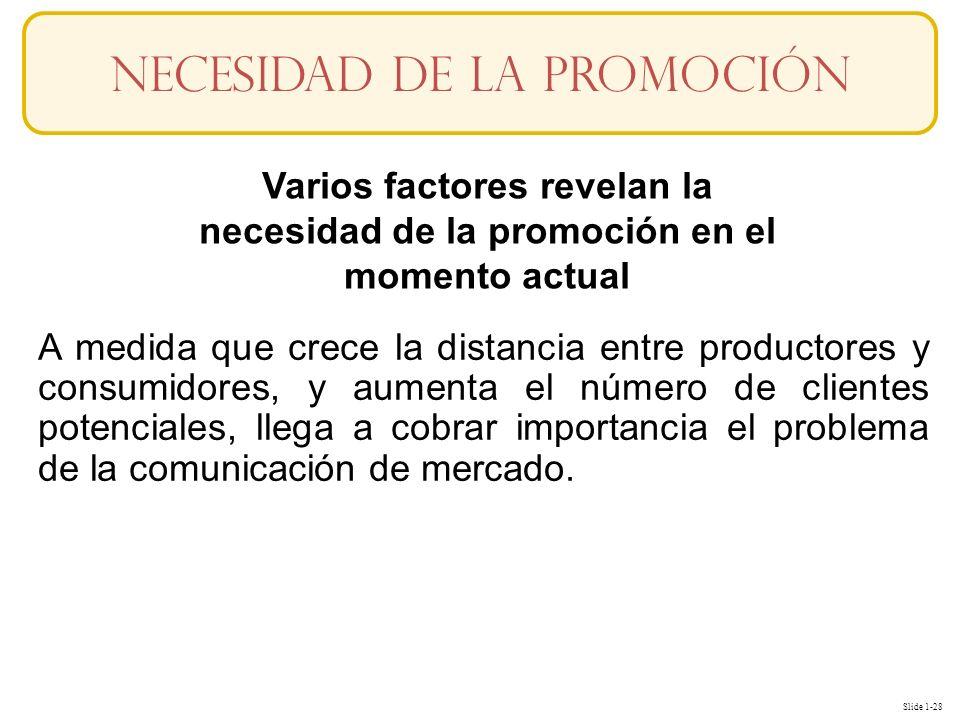 Slide 1-28 Varios factores revelan la necesidad de la promoción en el momento actual A medida que crece la distancia entre productores y consumidores,