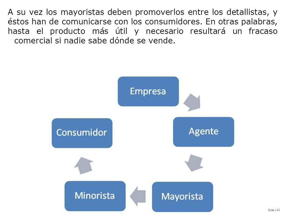 Slide 1-30 A su vez los mayoristas deben promoverlos entre los detallistas, y éstos han de comunicarse con los consumidores. En otras palabras, hasta