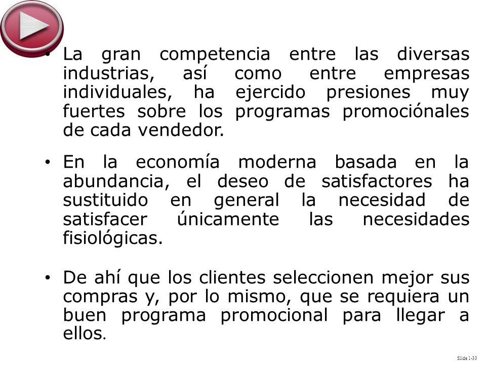 Slide 1-33 La gran competencia entre las diversas industrias, así como entre empresas individuales, ha ejercido presiones muy fuertes sobre los progra
