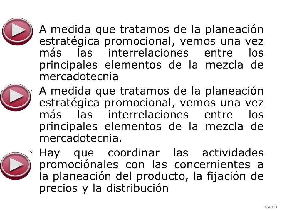 Slide 1-38 A medida que tratamos de la planeación estratégica promocional, vemos una vez más las interrelaciones entre los principales elementos de la