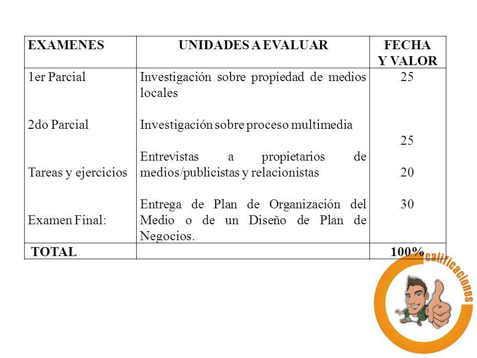 Slide 1-13 EXAMENESUNIDADES A EVALUARFECHA Y VALOR 1er Parcial 2do Parcial Tareas y ejercicios Examen Final: Investigación sobre propiedad de medios l
