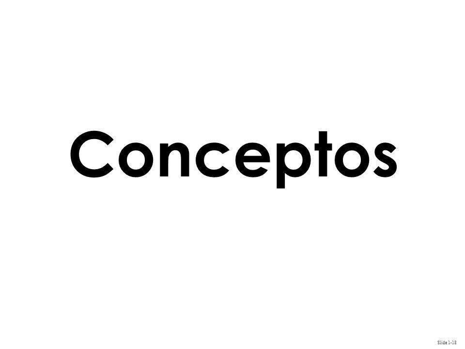 Slide 1-18 Conceptos