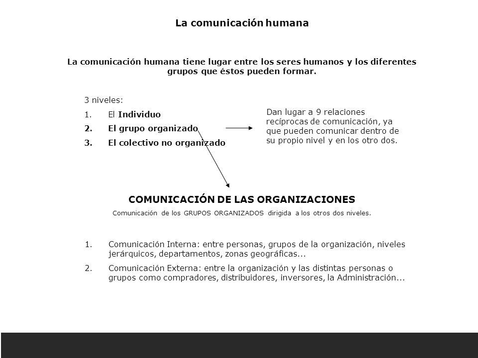 La comunicación humana tiene lugar entre los seres humanos y los diferentes grupos que éstos pueden formar.