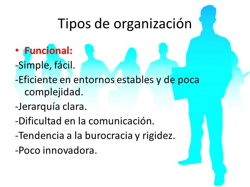 Tipos de organización Funcional: -Simple, fácil. -Eficiente en entornos estables y de poca complejidad. -Jerarquía clara. -Dificultad en la comunicaci