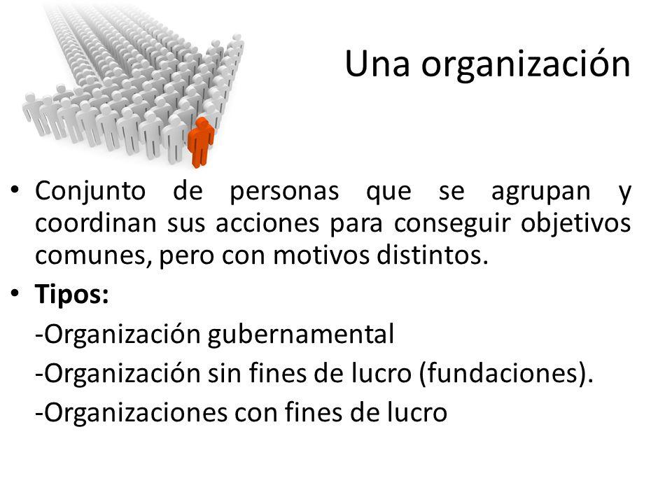Una organización Conjunto de personas que se agrupan y coordinan sus acciones para conseguir objetivos comunes, pero con motivos distintos. Tipos: -Or