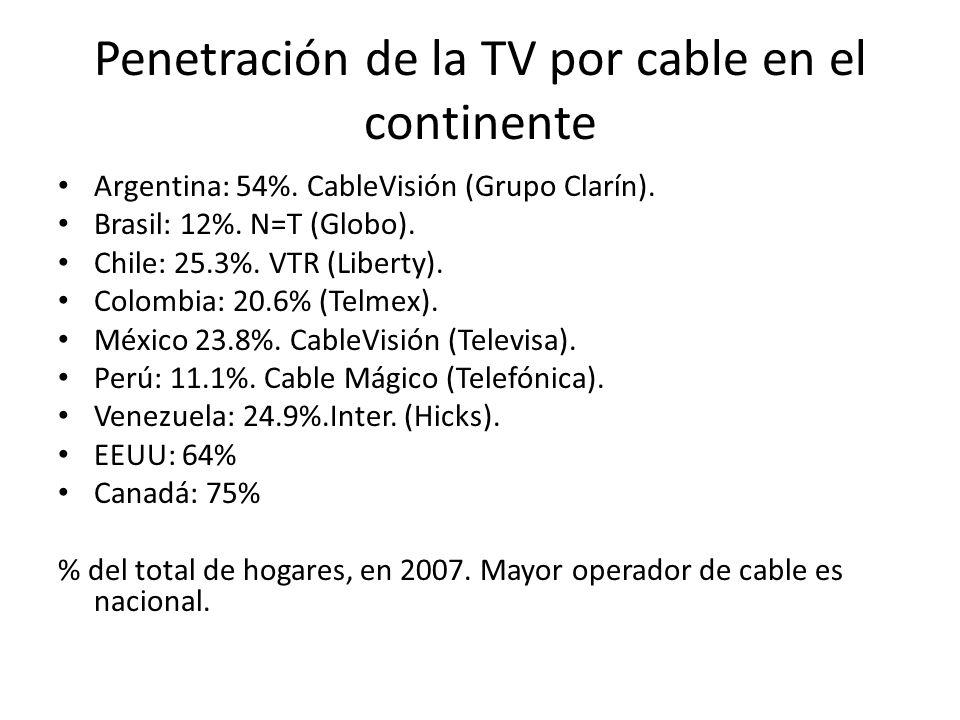 Penetración de la TV por cable en el continente Argentina: 54%.